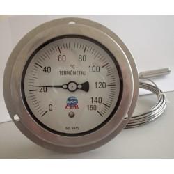 Termômetros Especiais