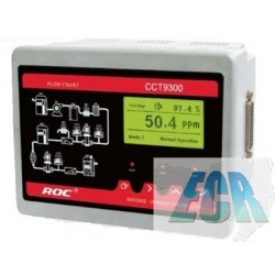 Controlador de condutividade de dois estágios para sistemas de osmose reversa